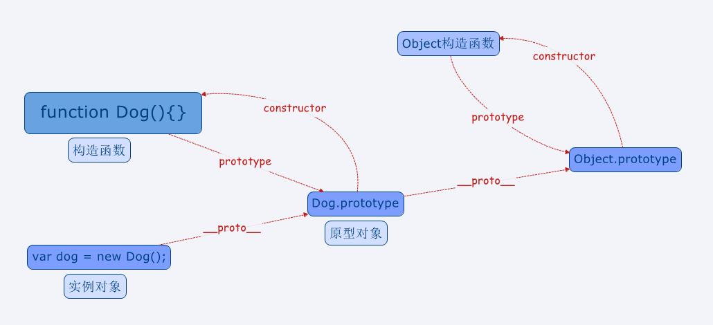 js_prototype_05.png