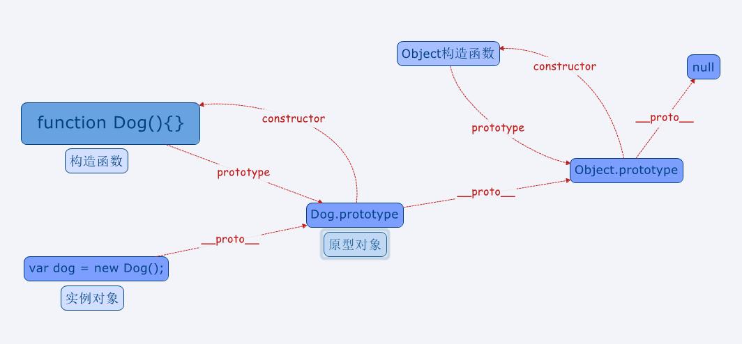 js_prototype_06.png